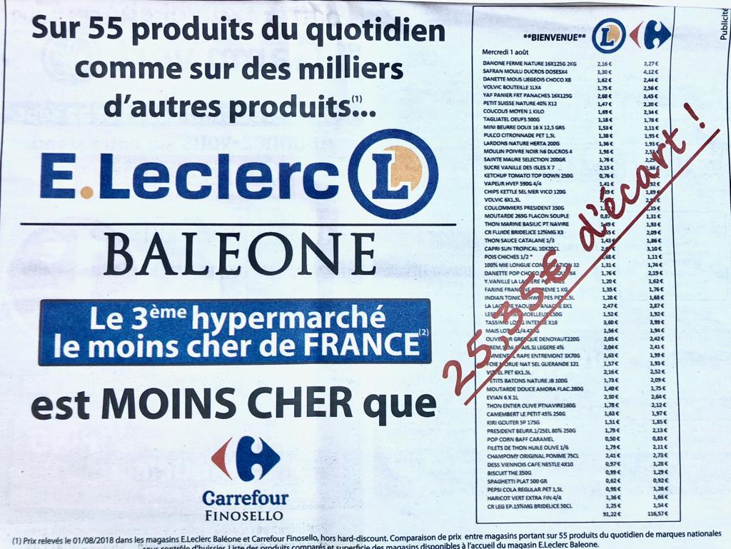 Eleclerc Qui Est Le Moins Cher 31 2016