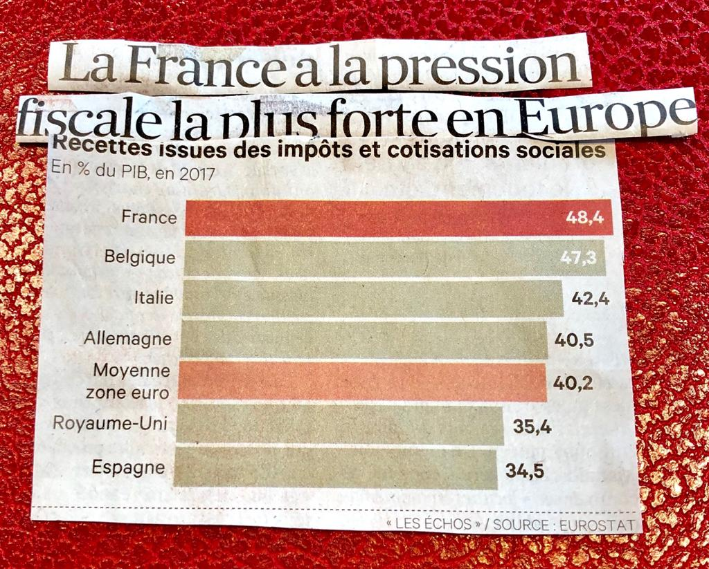 Impots france record